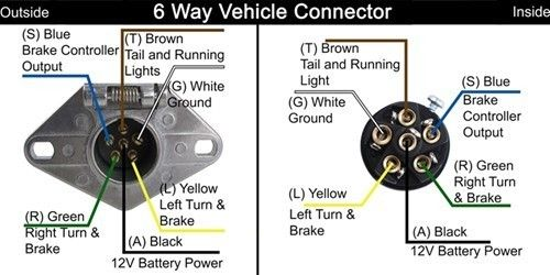 trailer wiring diagram 6 pole round  Google Search | projects | Trailer wiring diagram, Trailer