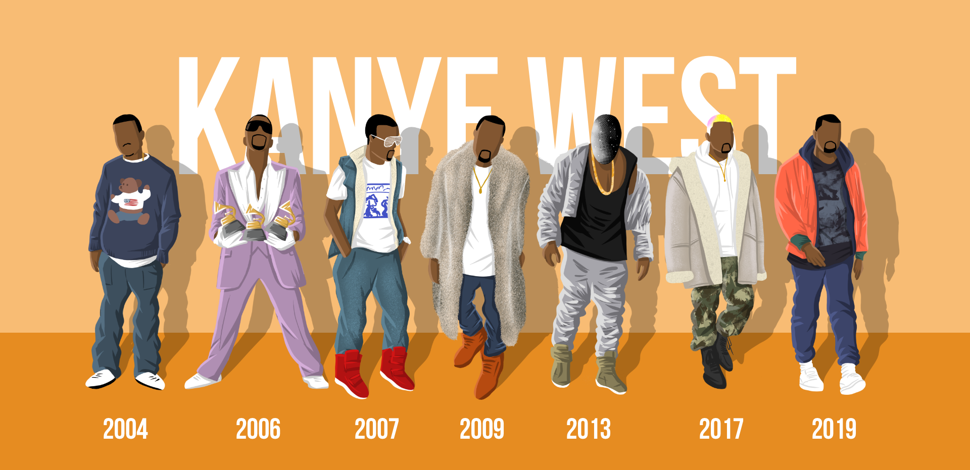 The Most Outrageous Celebrity Style Evolutions Celebrity Wotnot Kanye West Style Kanye West Celebrity Style