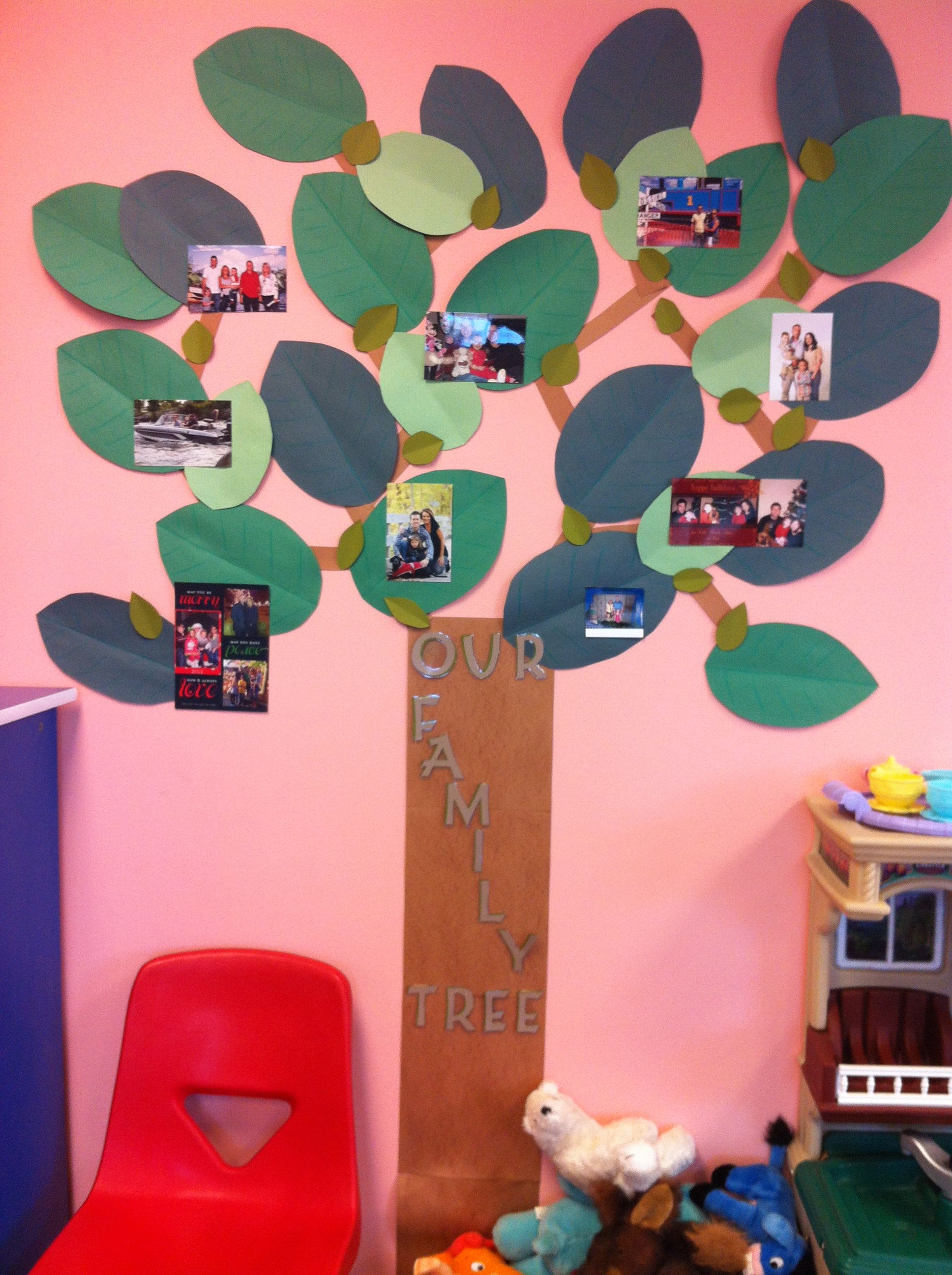 Our Family Tree For Our Classroom