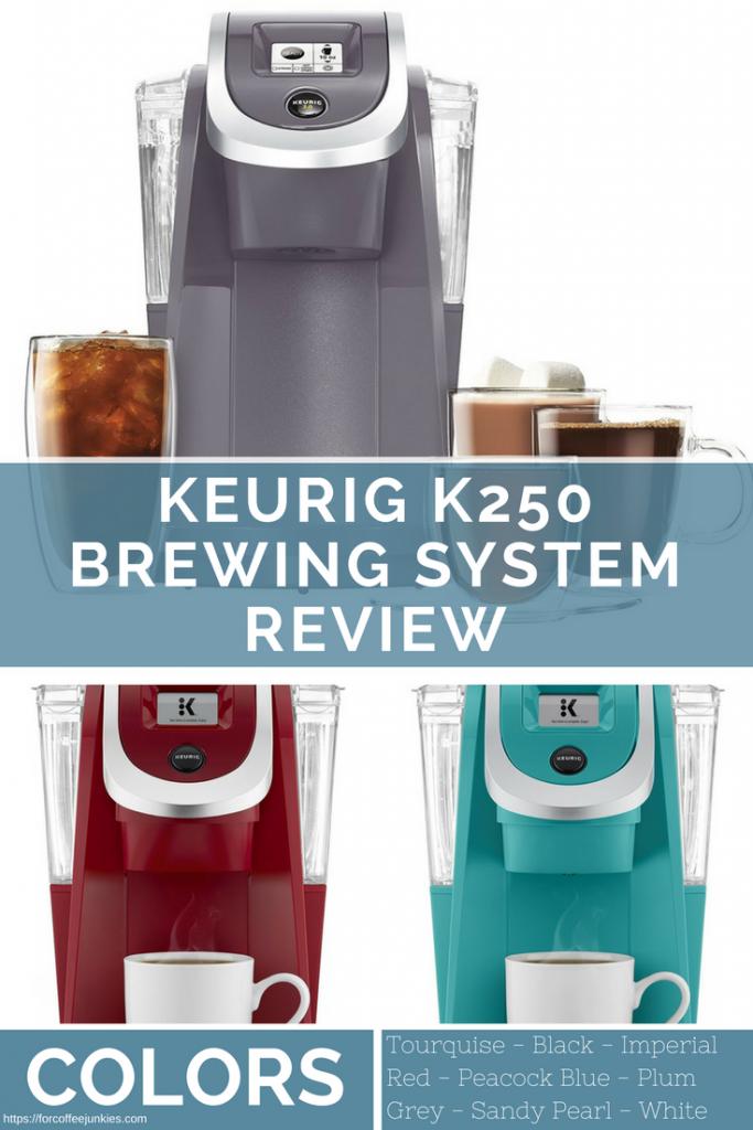 Keurig K250 Brewing SystemEdit description