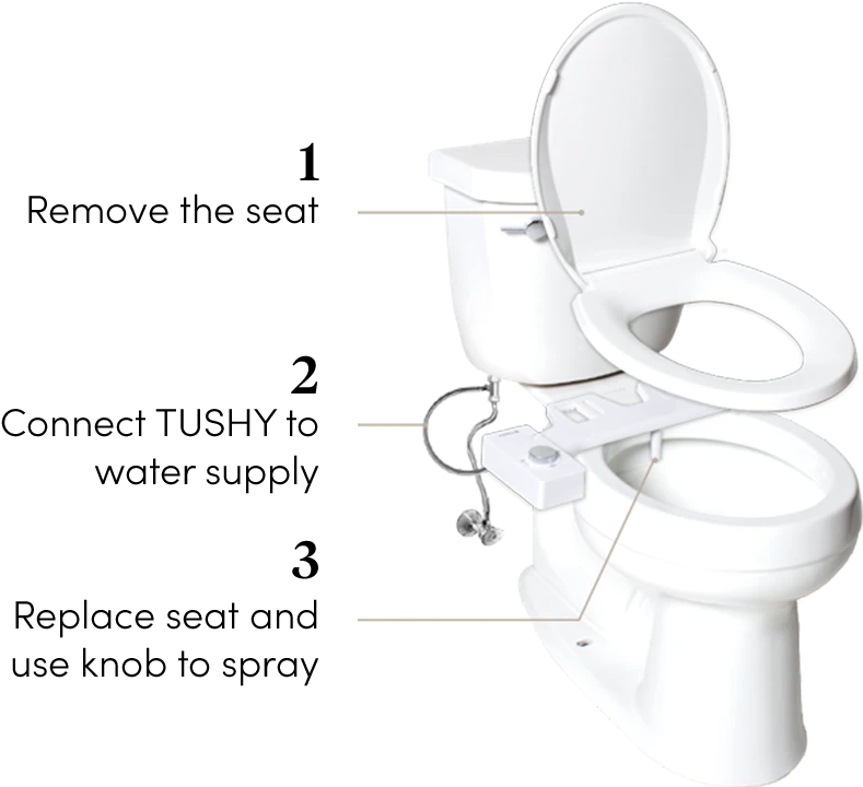 Tushy A Sleek Affordable Bidet Attachment Tushy Classic In 2020