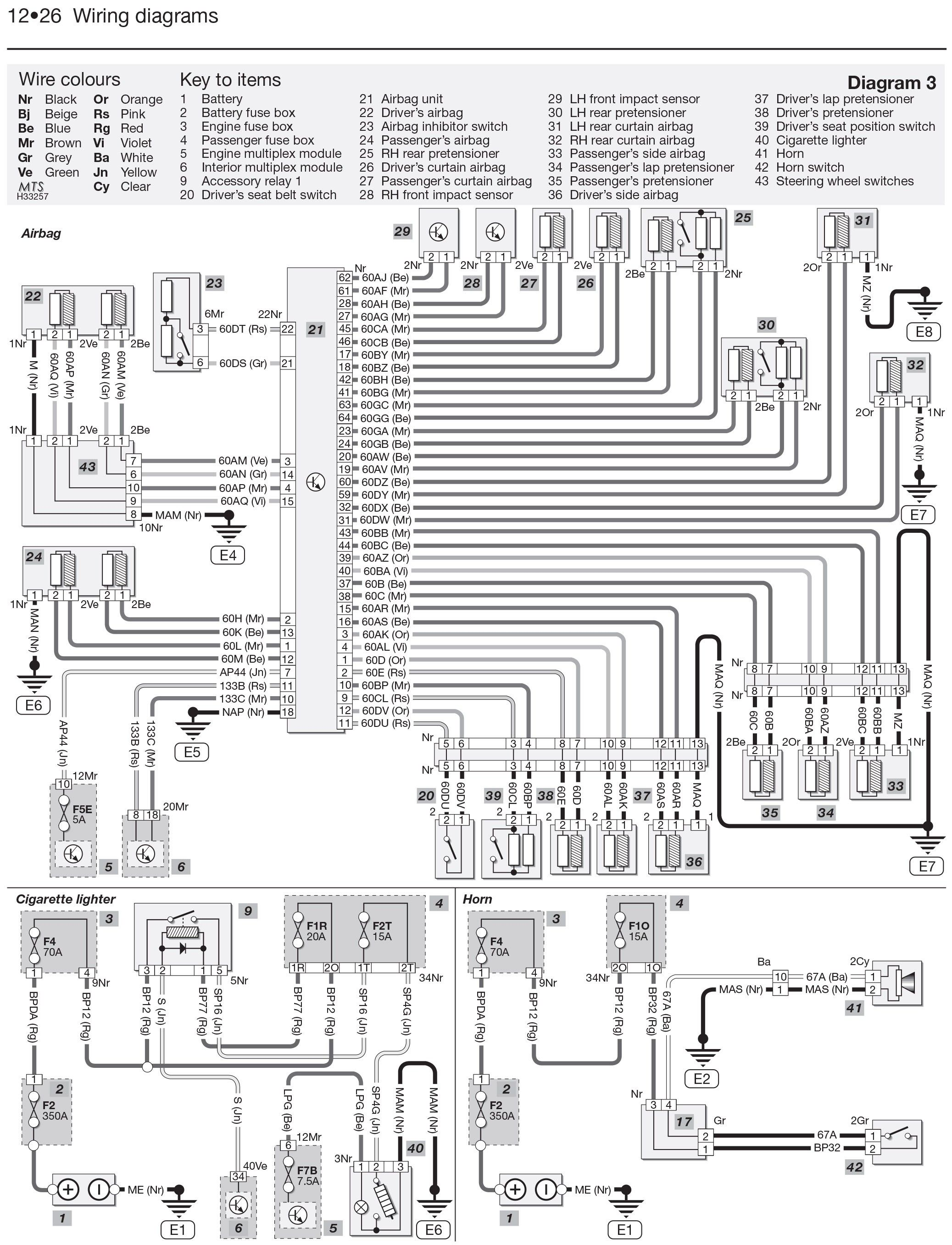 Wiring Diagrams For 2011 Ram 2500 Free Download