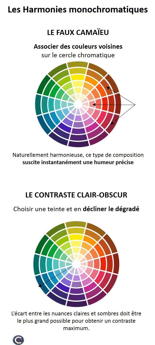 les harmonies monochromatiques en decoration le faux cama eu et le contraste clair obscur www. Black Bedroom Furniture Sets. Home Design Ideas