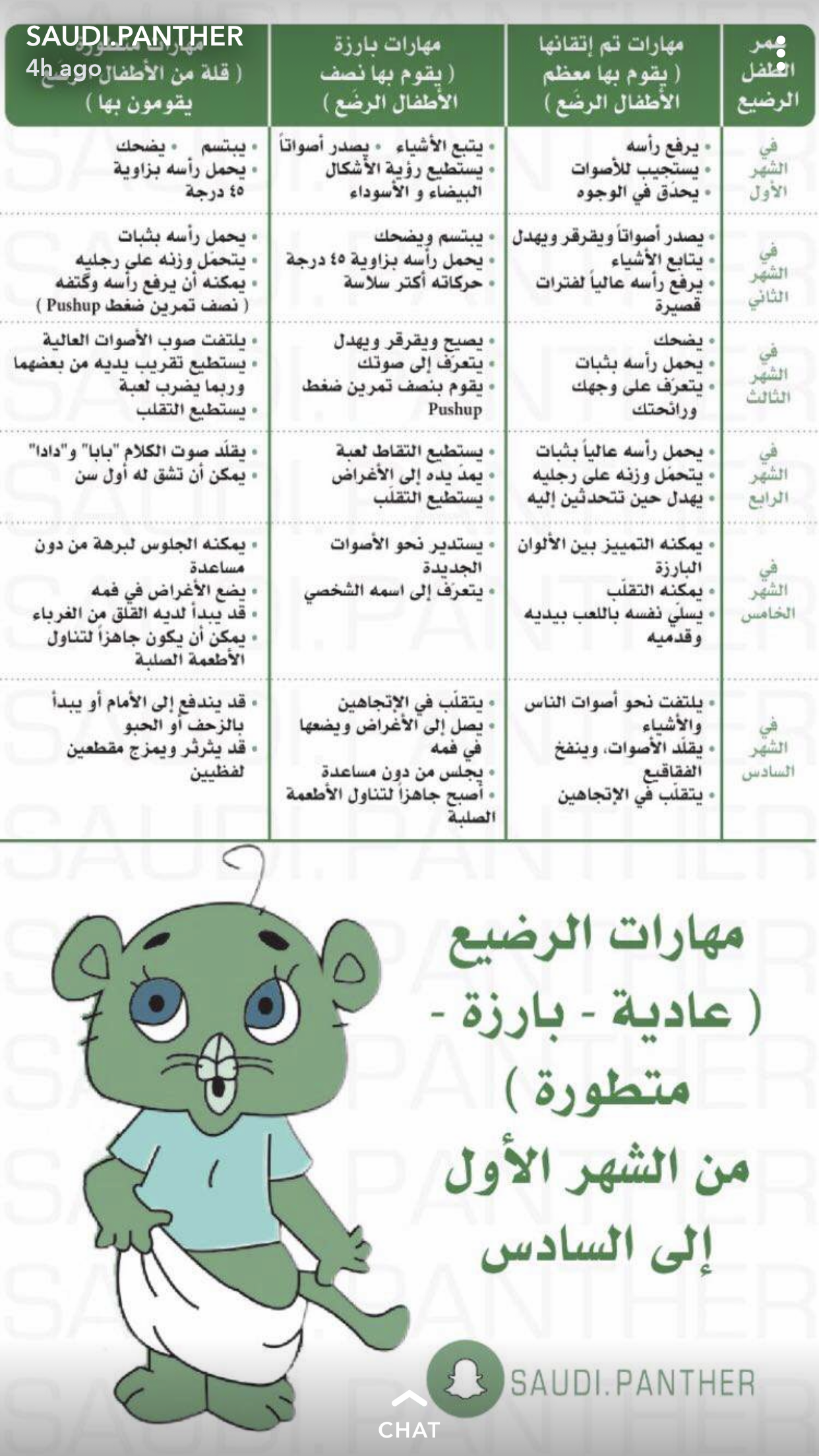 Pin By S On Saudi Panther Baby Education Muslim Baby Names Islamic Kids Activities