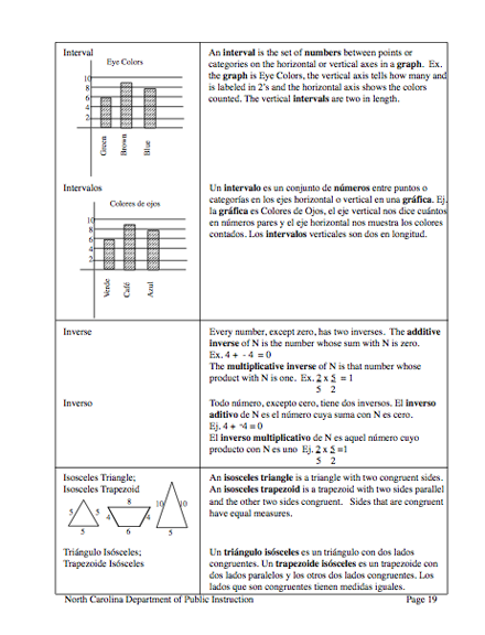 Here S A Glossary Of Mathematical Terms In Both English And Spanish Math Foldables Spanish Math Math Term