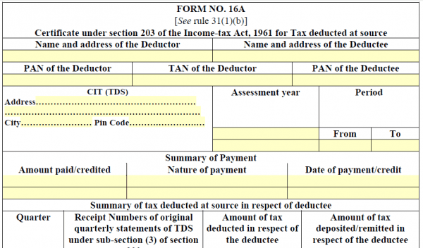 What Is Form A  How To Verify Its Details Online Income Tax