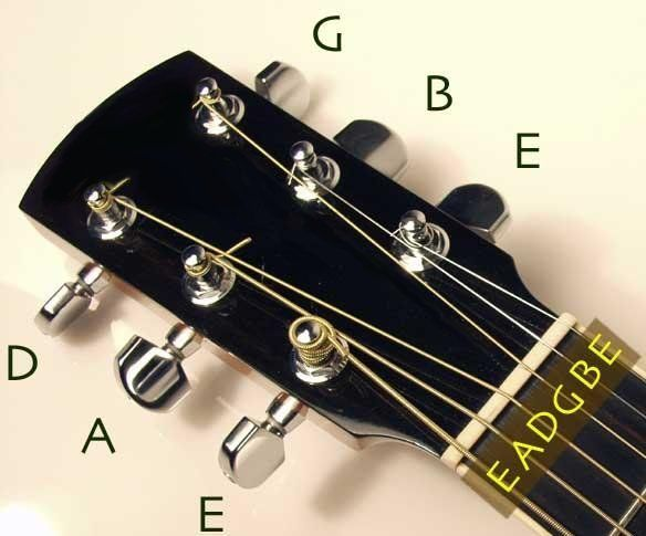guiter tuning how to tune a guitar music class resources guitar strings guitar lessons. Black Bedroom Furniture Sets. Home Design Ideas