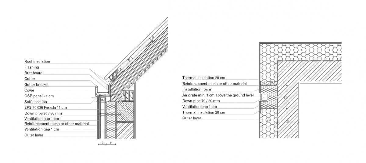 Technical Specification Rynny Bezokapowe System Galeco Bezokapowy Gutter Colors Gutters Roof Detail
