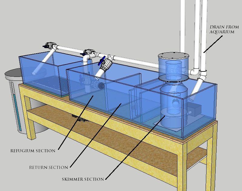 Aquarium Install - ......AQUATROLLER......