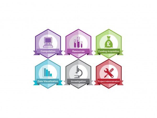 El uso de badges puede clarificar la contribución de cada autor en una publicación