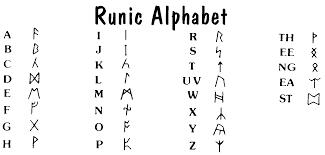 Alphabet Viking ancient viking symbols - google search | vikings | runes, runic