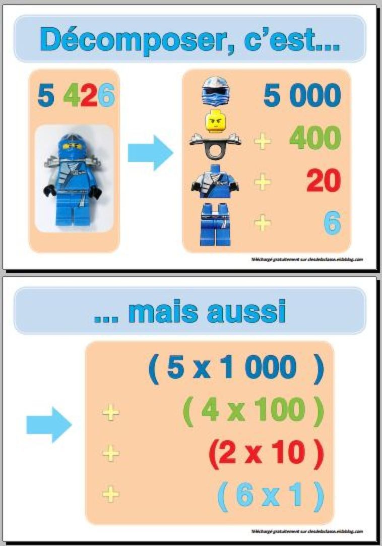 Affiches décomposer un nombre inférieur à 10000 en CE2 | CM1 | Pinterest