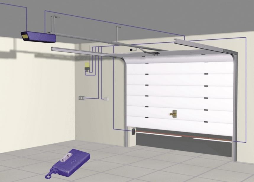 Single Panel Vs Sectional Garage Doors Sectional Garage Doors