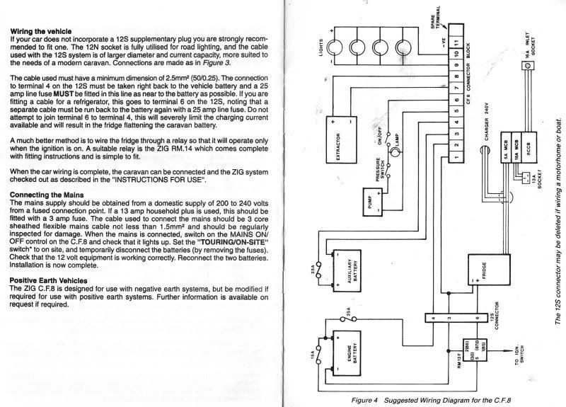 Pin by Andy Duggan on Camper    Wiring       Diagrams         Diagram