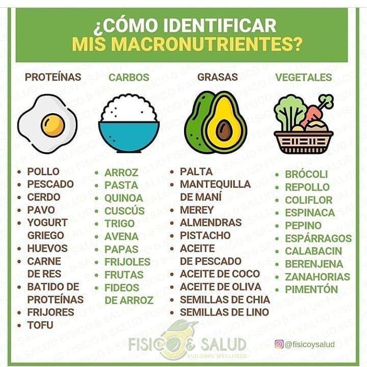 Nutrición y Salud YG on Instagram: Leé Trucos para perder peso antes de ir a dormir link en el perfi...