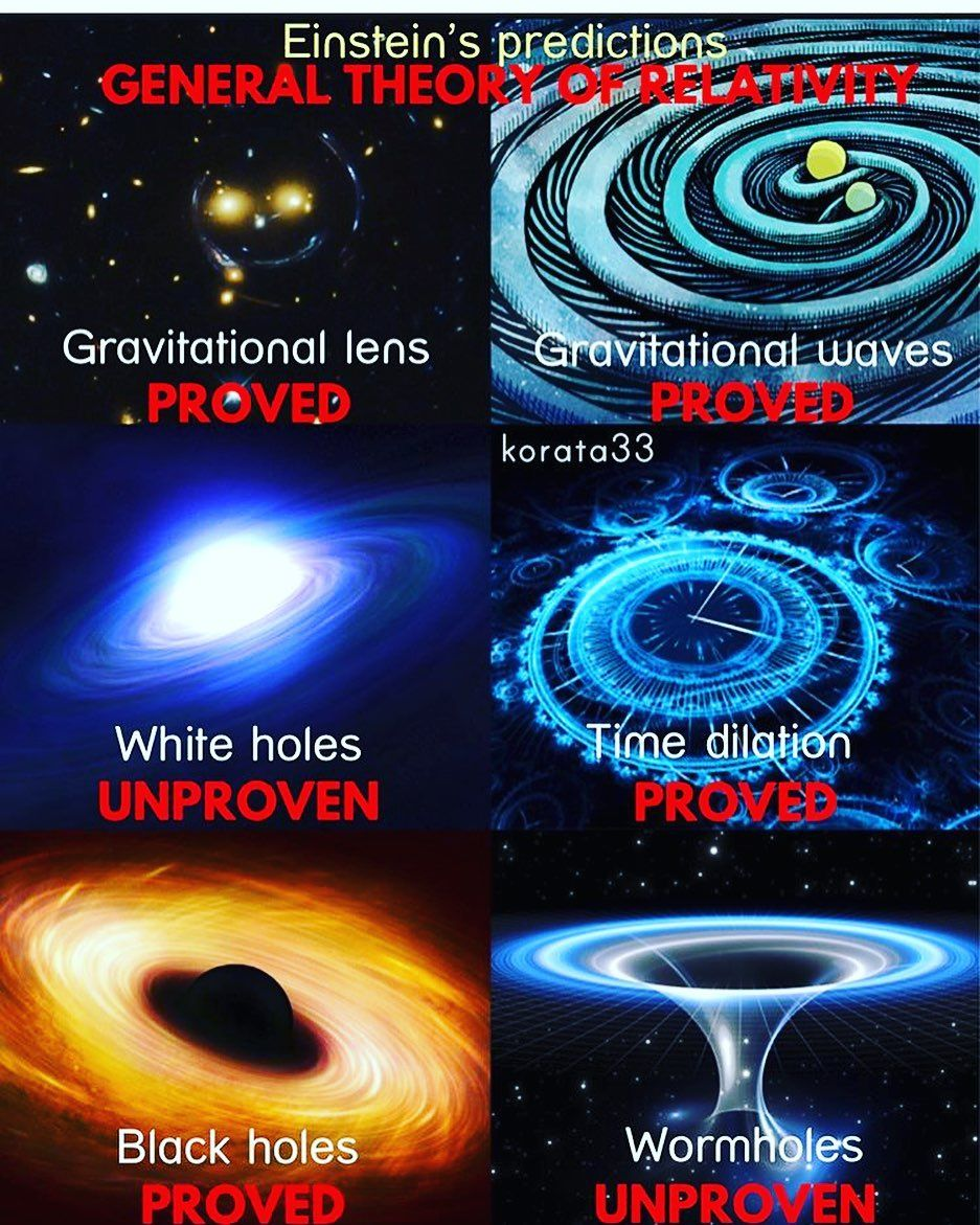 Einstein S Predictions Coming True Physics Einstein Knowledge Weareone Space Universe Prediction Astronomy Facts Cool Science Facts Astronomy Science