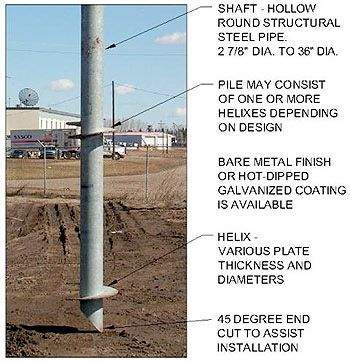 Helical screw piles c utare google structuri metalice for Foundation pilings