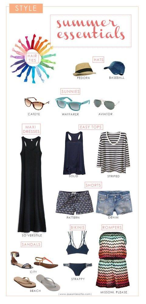 Style | summer essentials