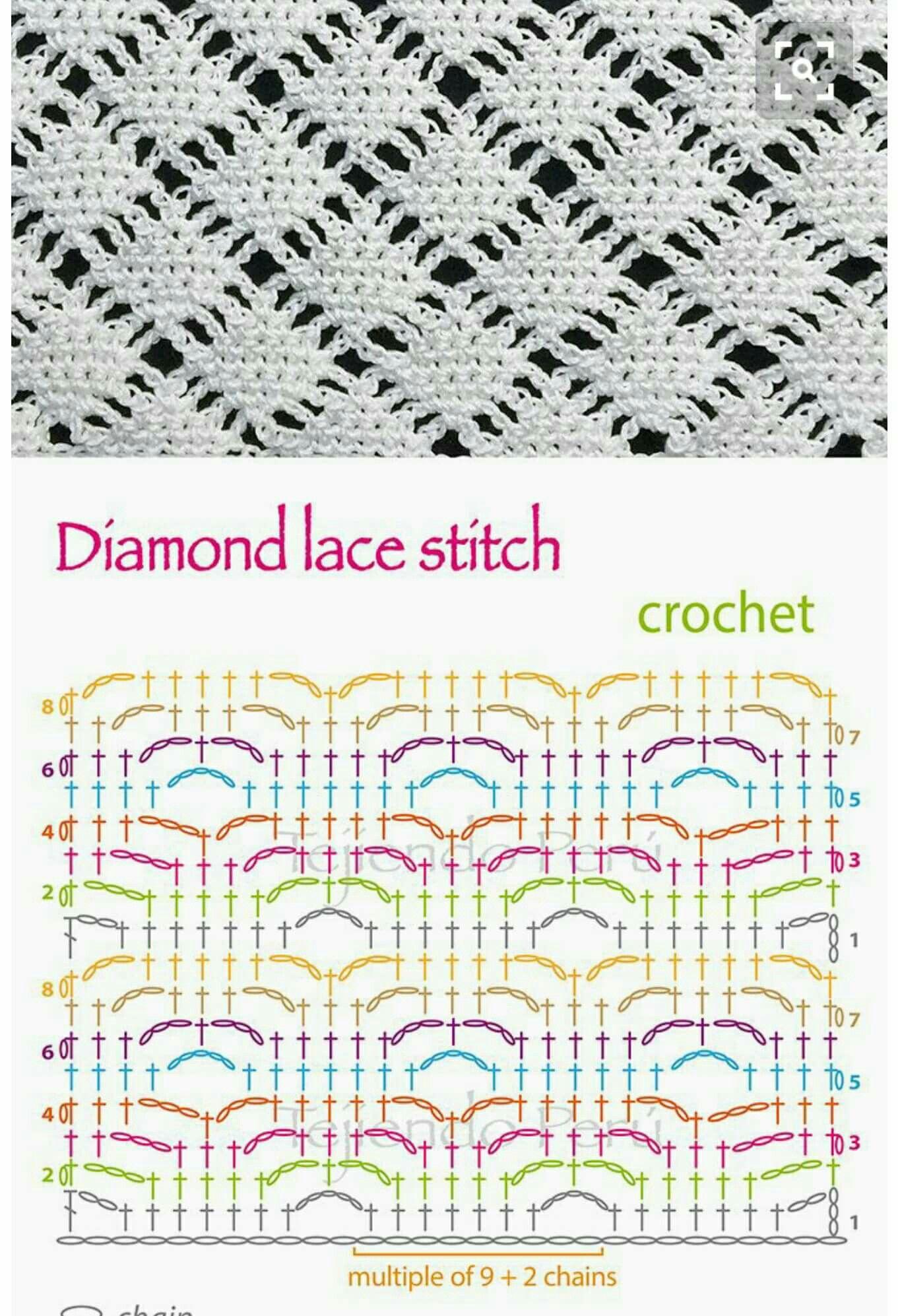 Pin by Margarita Corchado on Crochet pattern Charts | Pinterest ...