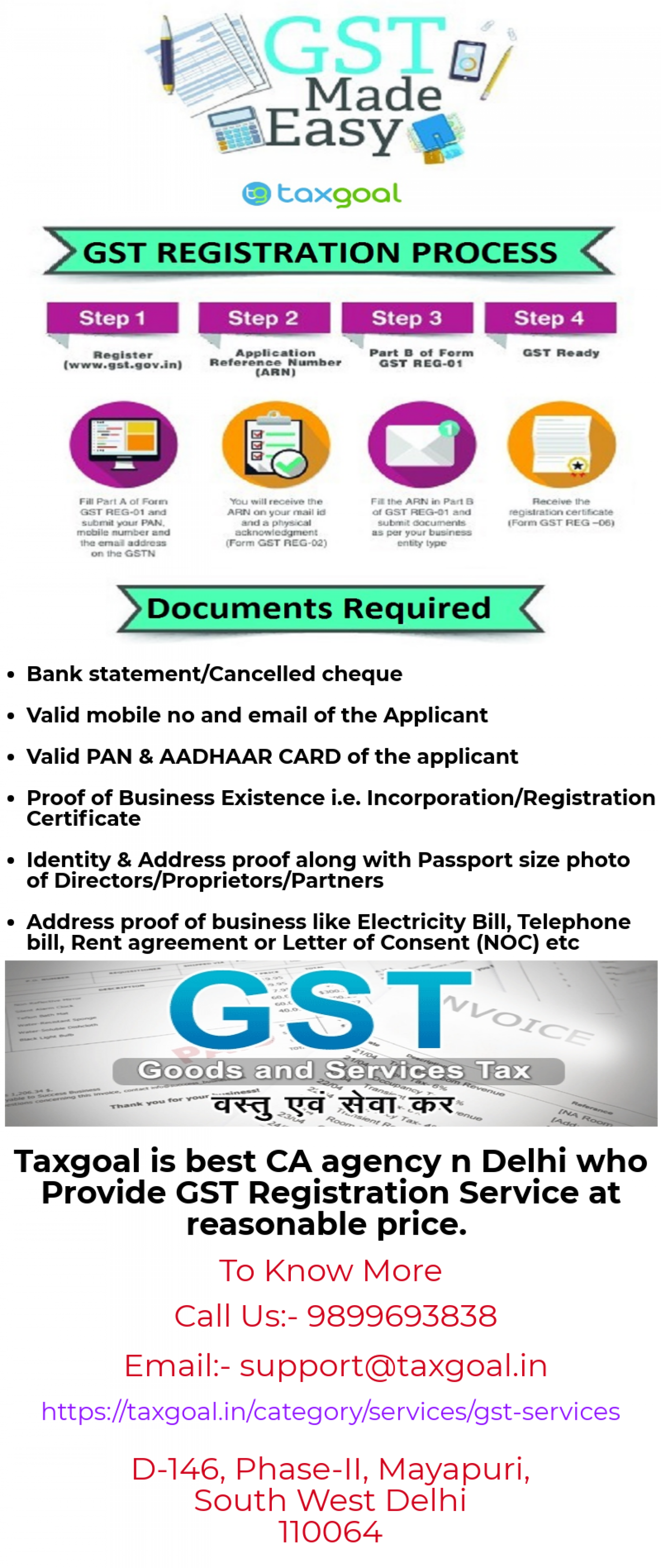 bank merchant fees gst