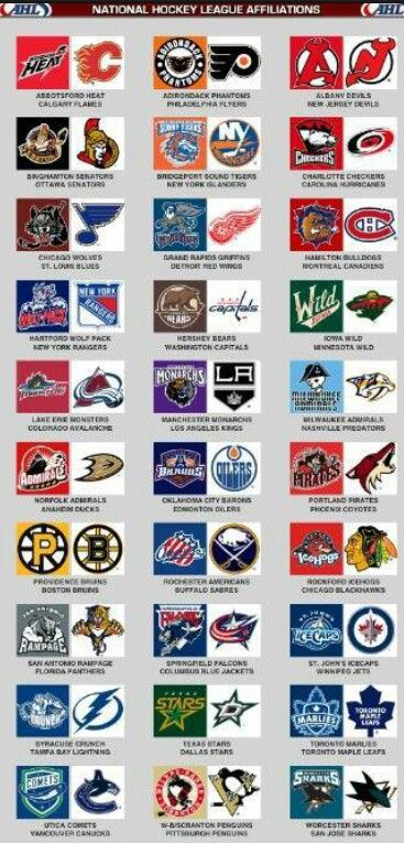NHL Affiliates - it boggles my mind that there are three team match ups with…