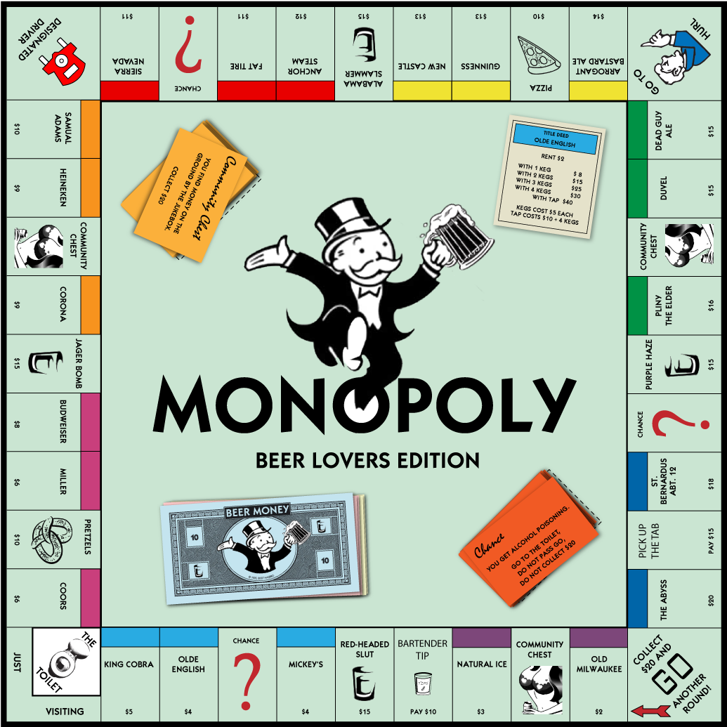 This Is Monopoly Monopoly Is A Board Game Where You Have To Own A