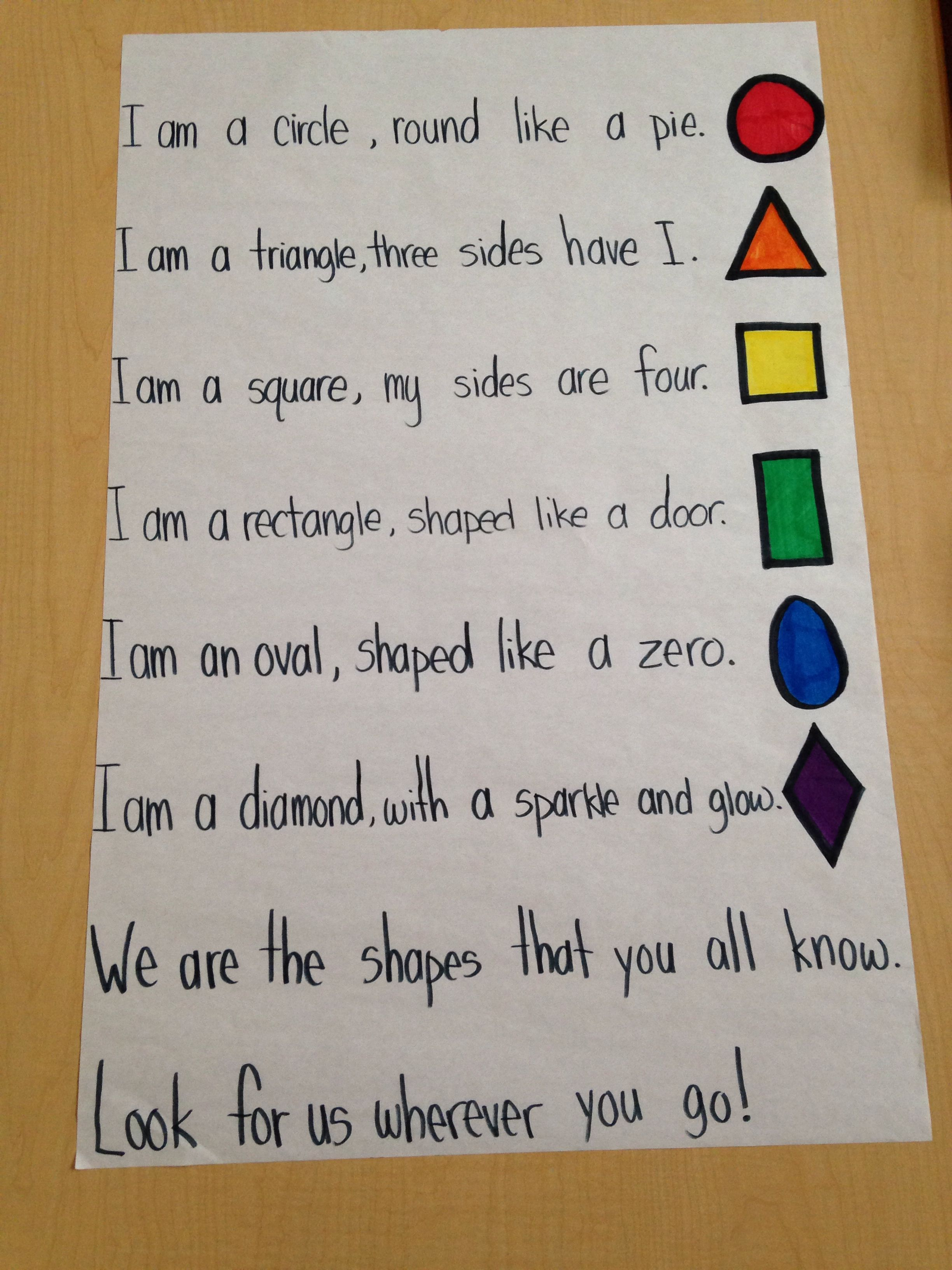 Shape Anchor Chart More