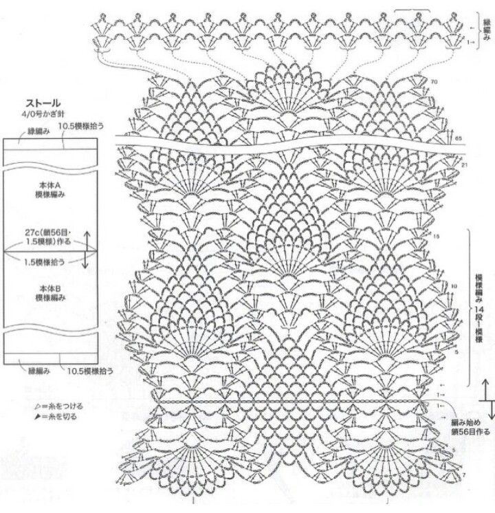 Picasa Web Albums. Crochet woman's scarf pattern diagram