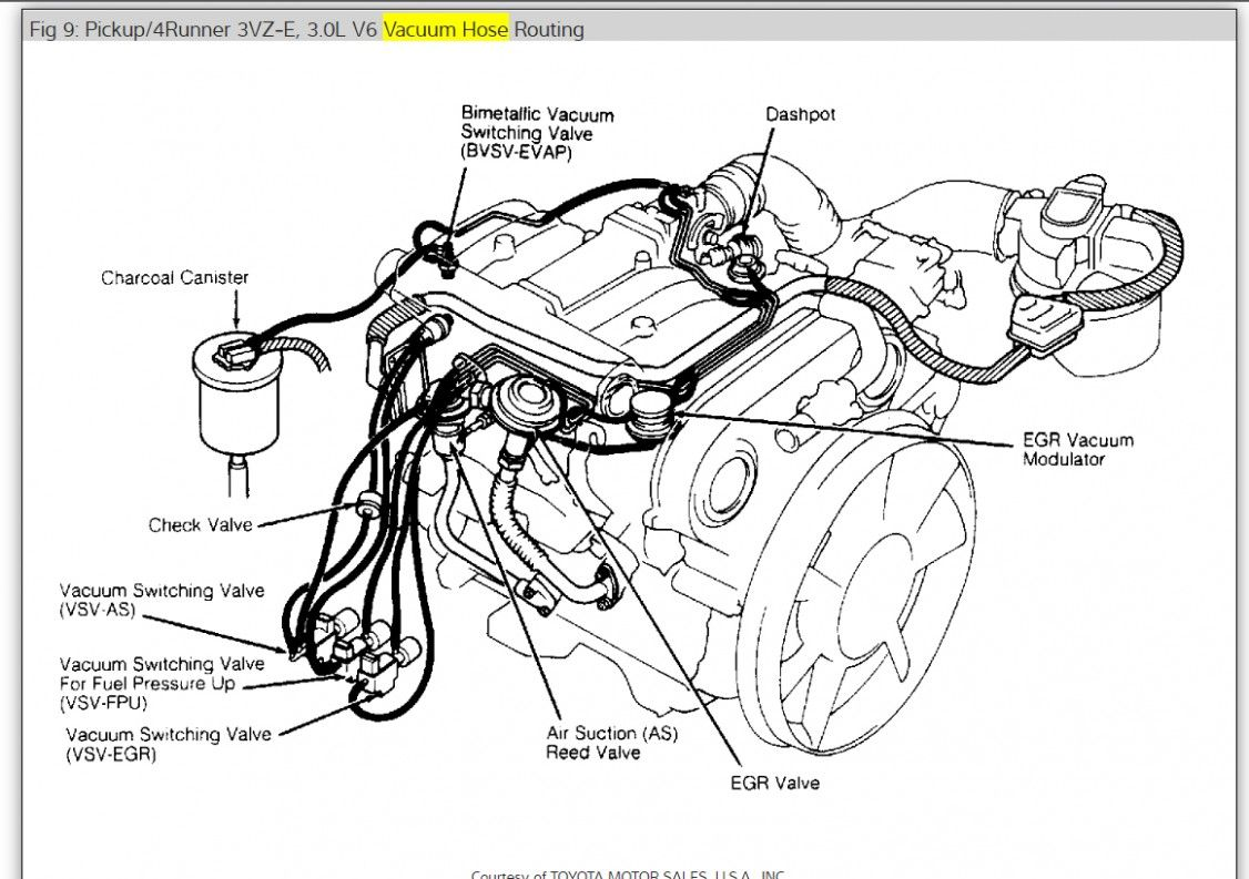 Toyota Hilux Engine Bay Diagram