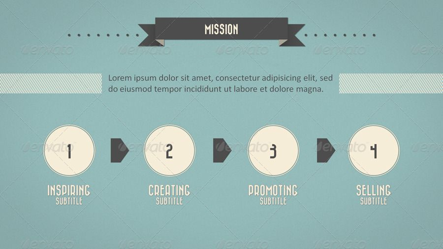 retro slides powerpoint template widescreen design pinterest