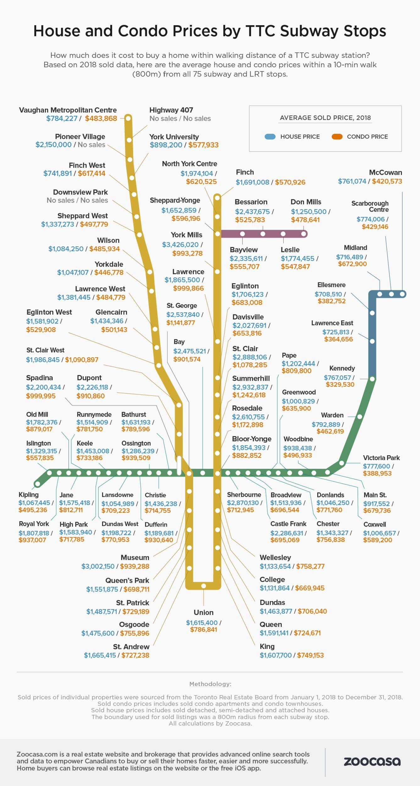 New map charts Toronto home and condo prices by TTC