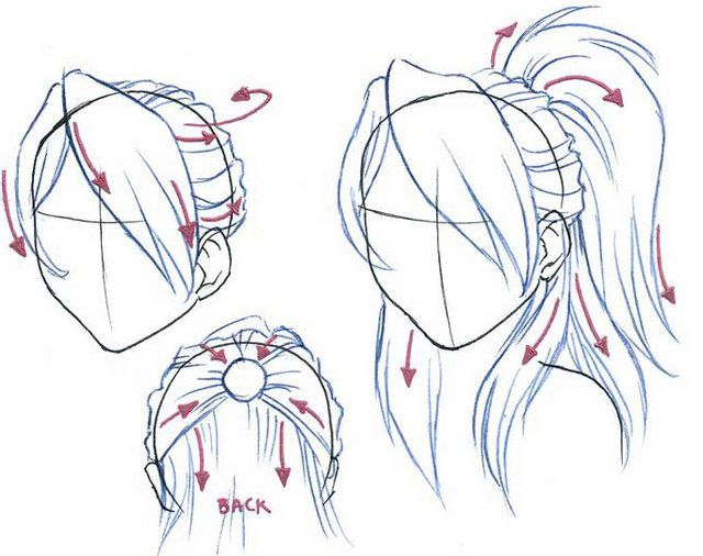 Tuto How To Draw Heads And Hair How To Draw Hair Drawing Tutorial Drawing People