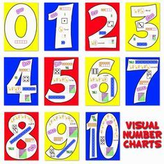 visual number charts