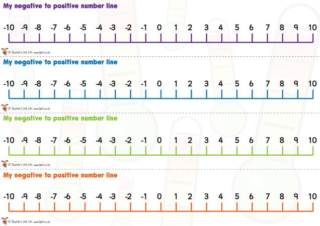 photo relating to Positive and Negative Number Line Printable identify Instructors Pet dog - Damaging Quantity Traces -10 - 10 - Absolutely free
