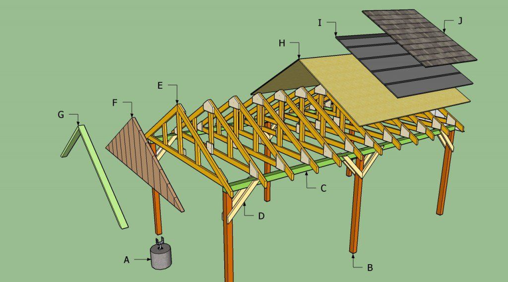 Superb Carport Blueprints Free #5: Carport Construction Plans 6 Or 20 By 20 Feet For Two Cars Free Carport  Plans With Step By Step Instructions See More About Attached Carport Ideas  You Must ...
