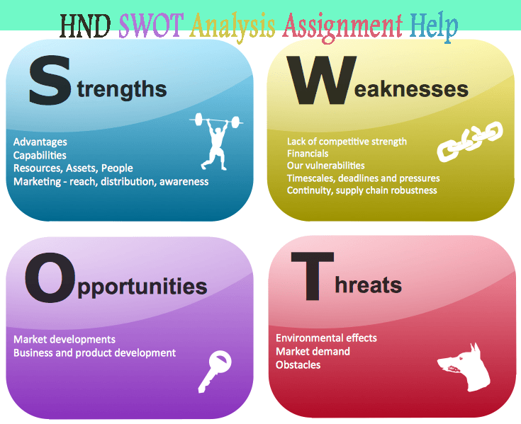 Check Out Hnd Swot Analysis Assignment Help  Swot