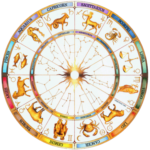 Astrology 100 Astrology For Absolute Beginners The Zodiac What Is Astrology Zodiac Wheel Astrology Vedic Horoscope