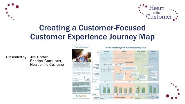 Creating a Customer-Focused Customer Experience Journey Map - user experience consultant sample resume