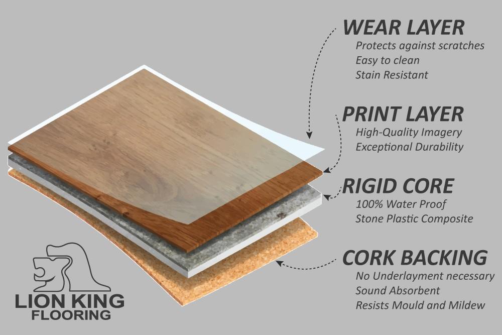 SPC Hybrid Flooring Coastal Blackbutt Flooring, Mold