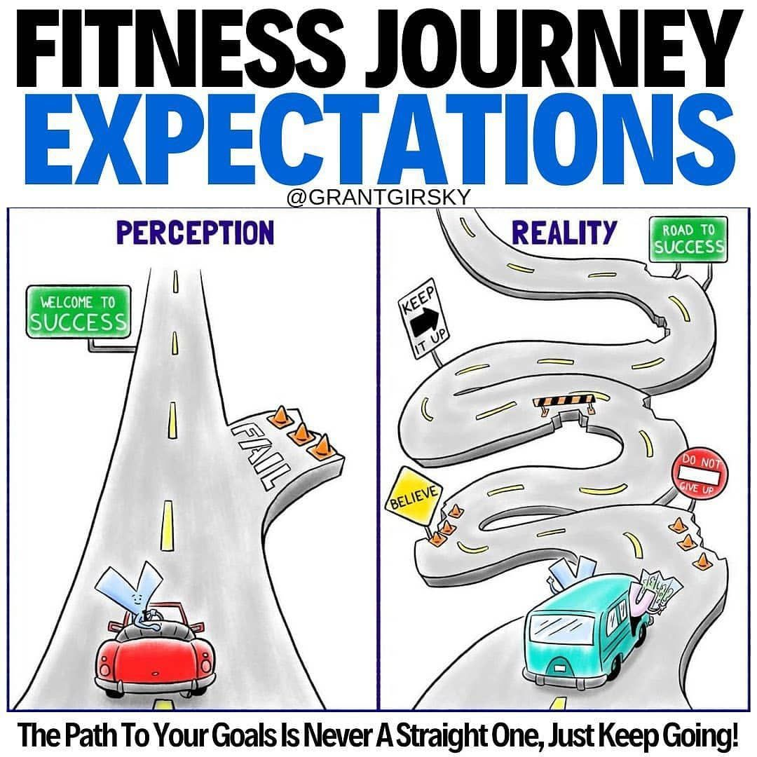 #Fitness     #Journey     #Wellness     #Health