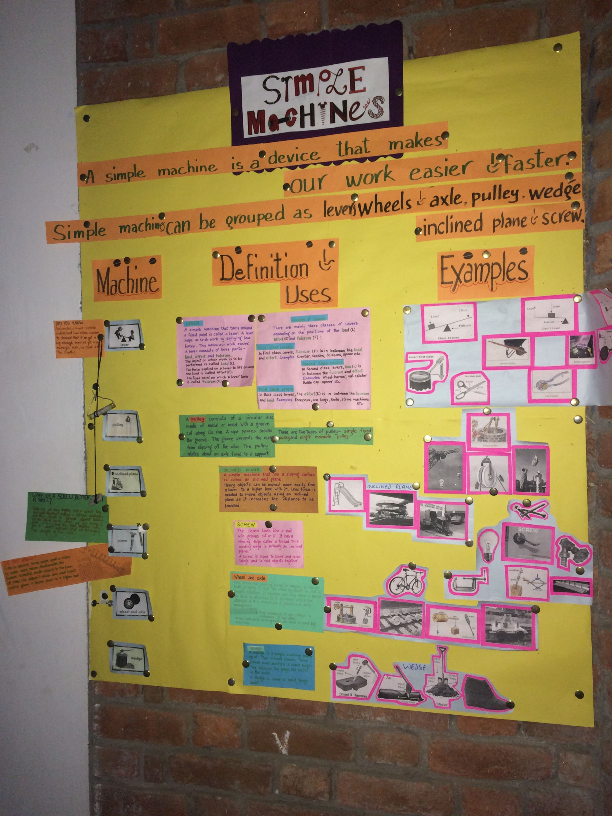 Bulletin Boards, Menu, Pin Boards