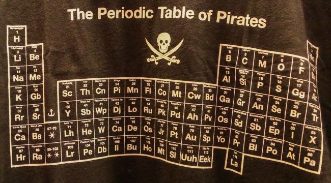 periodic table of disney - Google Search Periodic Tables of - new periodic table quiz sporcle