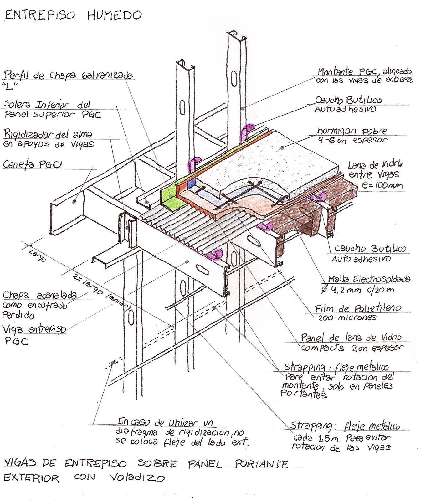 Steel Framing   detalles constructivos   Pinterest   Zeichnungen
