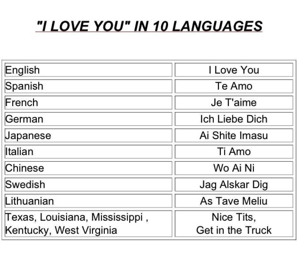 I Love You In 10 Different Languages  I Love You -2246