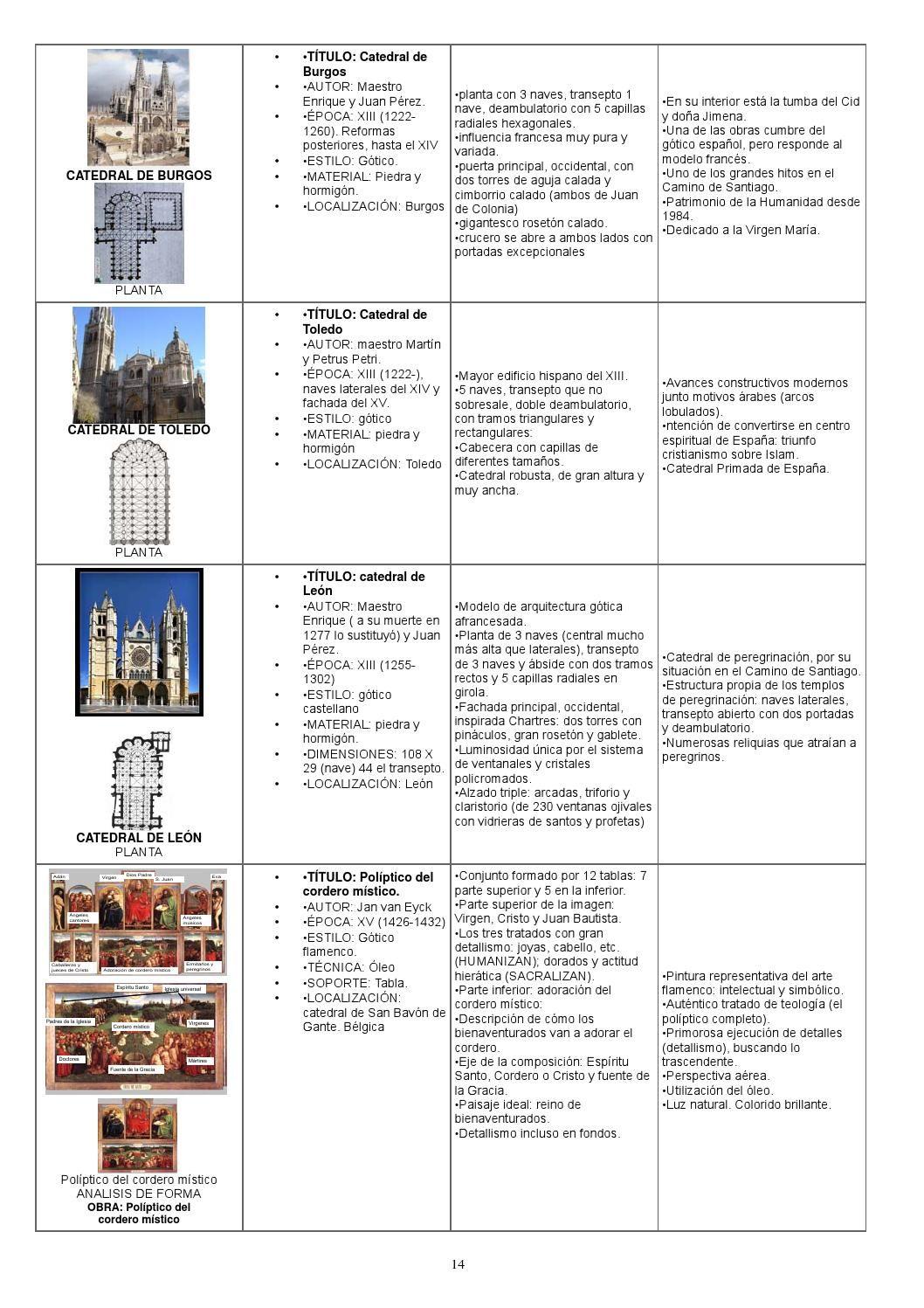 Resumen De Historia Del Arte Completo Historia Del Arte Historia Arte