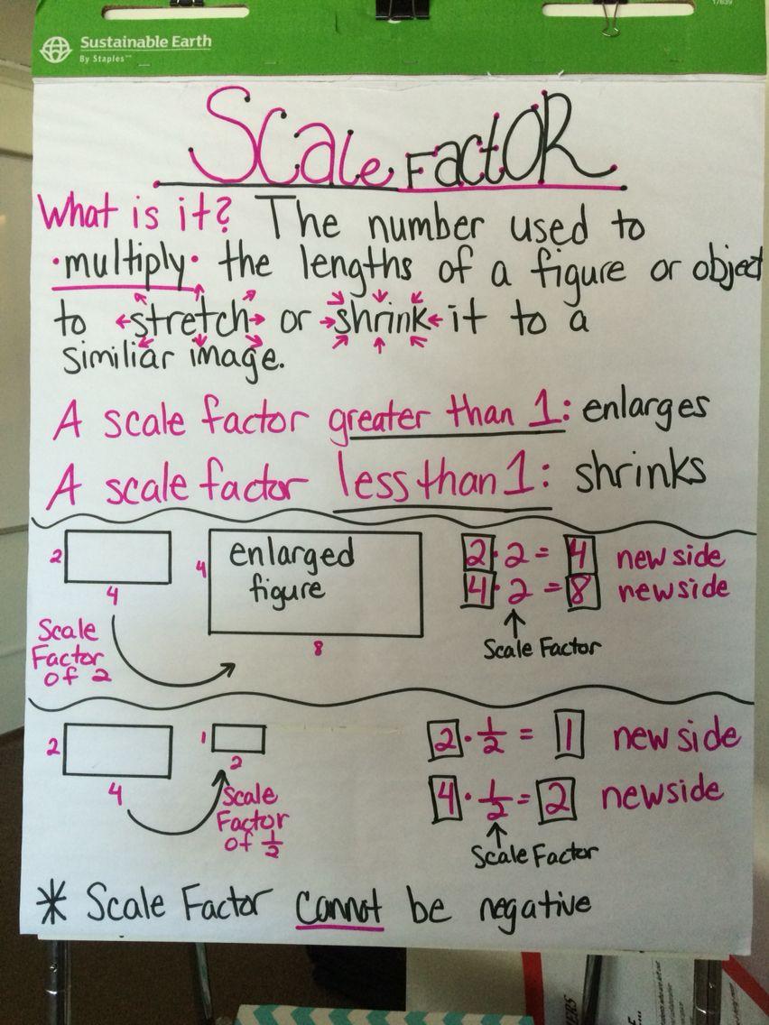 Scale Factor Anchor Chart Math Anchor Charts 8th Grade Math Math [ 1136 x 852 Pixel ]