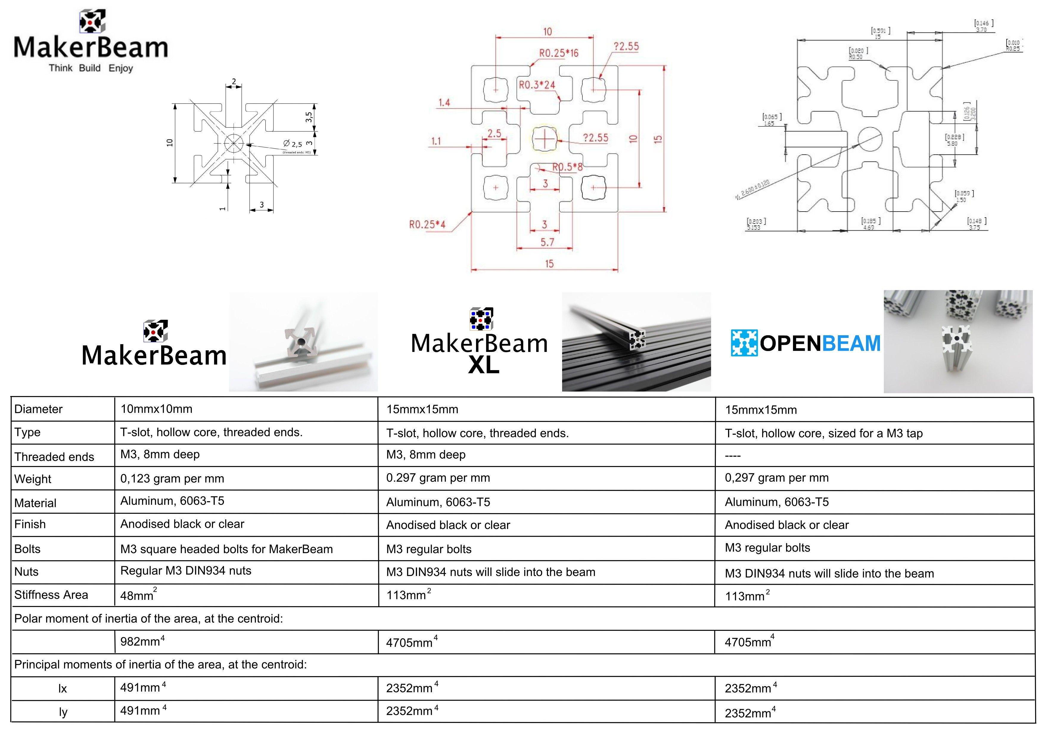 MakerBeam, MakerBeamXL, OpenBeam: CAD-Files, Profilquerschnitte und ...