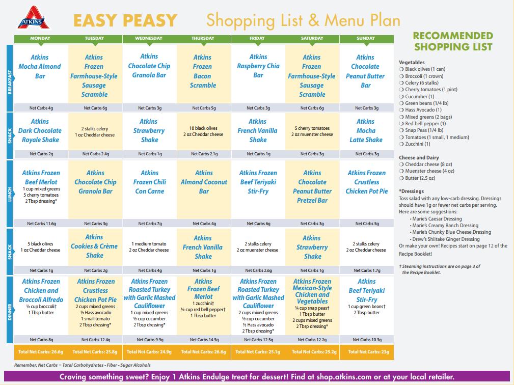 weekly menu plans for atkins stage 1 diet