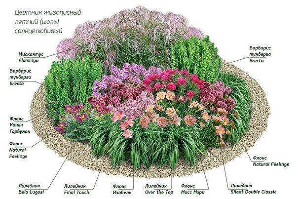 Схемы угловых цветников