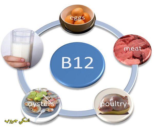 أهمية فيتامين ب12 للجسم وأعراض وأسباب وعلاج نقصه The Importance Of Vitamin B12 To The Body Vitamin B12 Dosage Vitamin B12 B12 Rich Foods